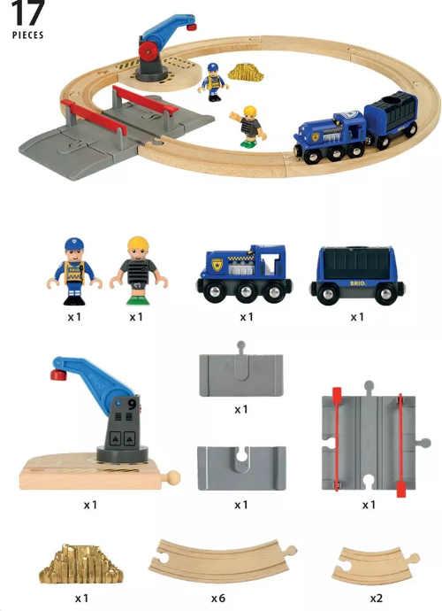 Kompletní složení vláčkodráhy s policejním vlakem